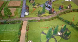 Chain of Command in 15mm